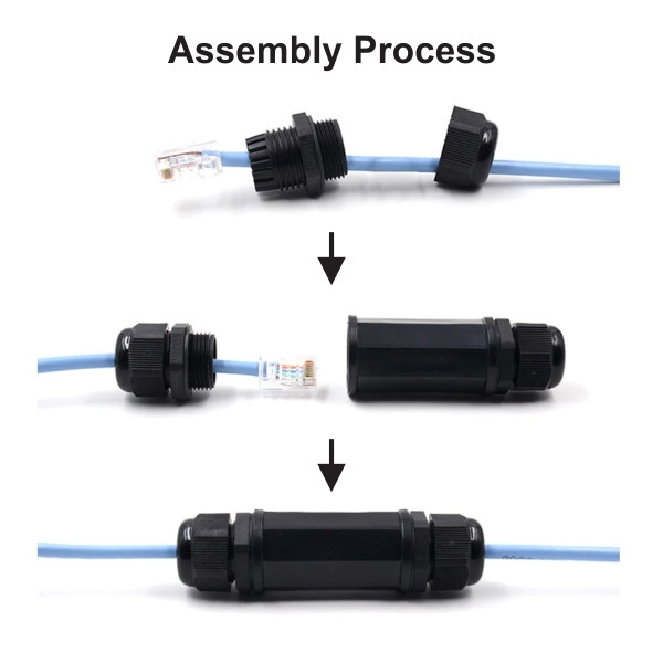 72-RJ45-WP, Assembly Process View